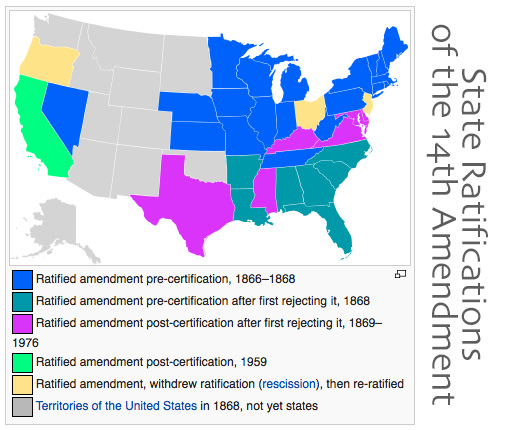 State Ratifications of the 14th Amendment