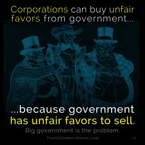 corporations, influence, corporation, democracy, power, government, big government, meme, Common Sense, illustration