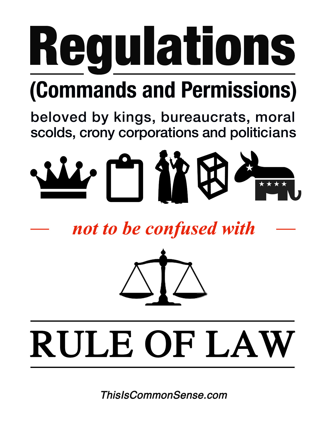 regulations, rule of law, control, freedom